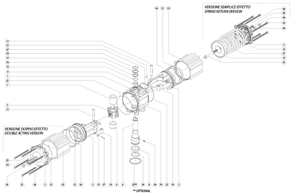 Actionneur pneumatique double effet GD en aluminium - matériaux - COMPOSANTS ACTIONNEUR PNEUMATIQUE DOUBLE EFFET MESURE: GD3840