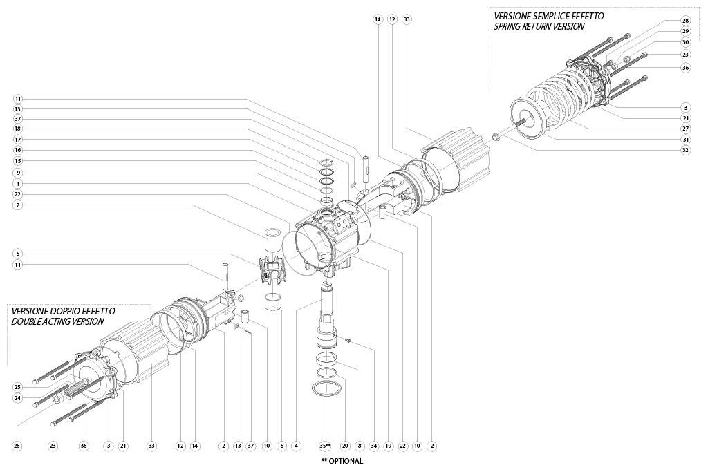 Actionneur pneumatique simple effet GS en aluminium - matériaux - COMPOSANTS ACTIONNEUR PNEUMATIQUE SIMPLE EFFET MESURE: GS1920