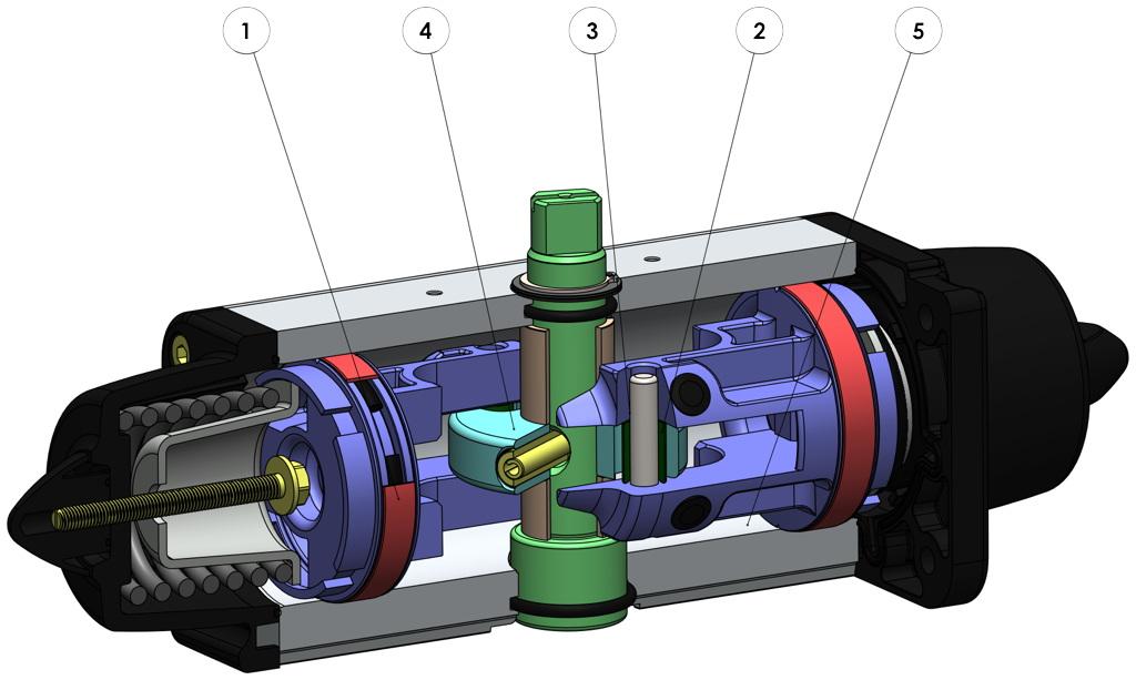 Actionneur pneumatique simple effet GS inox CF8M microcoulé - avantages -