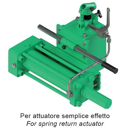 Actionneur pneumatique simple effet GS Heavy Duty acier au carbone  - accessoires - COMMANDE HYDRAULIQUE MANUELLE D'URGENCE