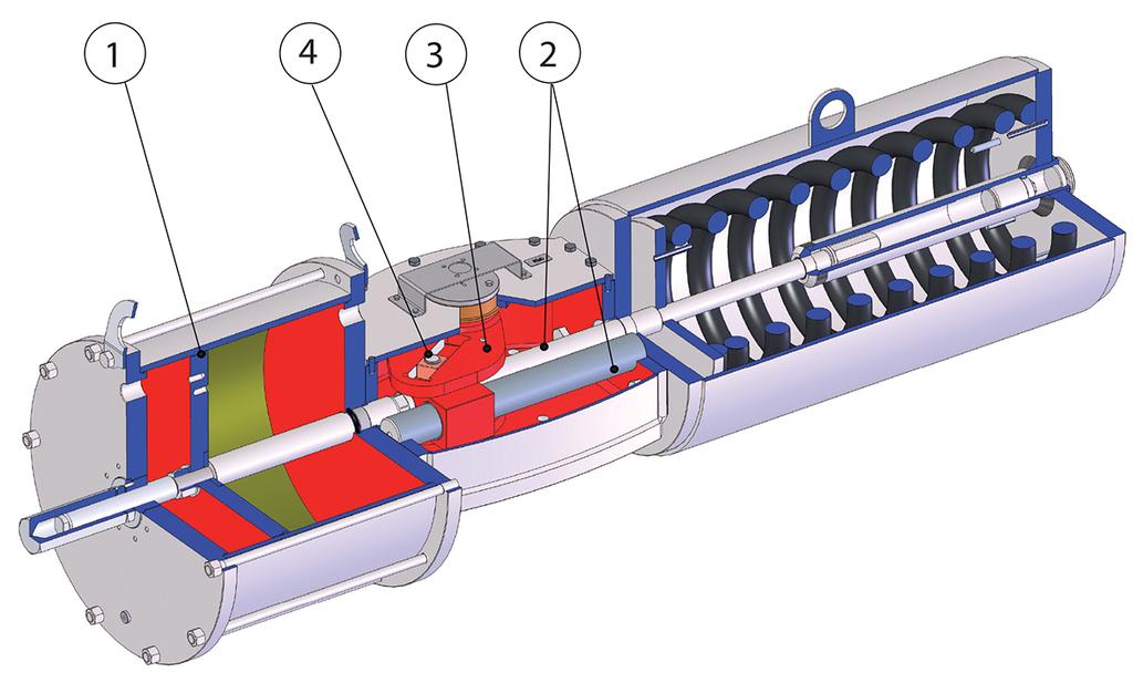 Actionneur pneumatique simple effet GS Heavy Duty acier au carbone  - avantages -