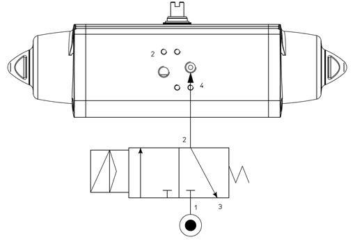 Actionneur pneumatique simple effet GS en aluminium - spécifications -