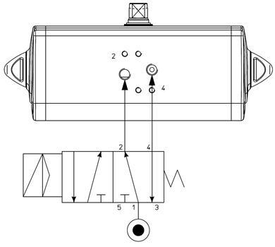 Actionneur pneumatique double effet GD en aluminium - spécifications -