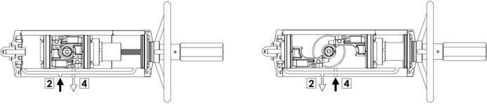 Actionneur pneumatique double effet GDV avec commande manuelle intégrée - spécifications - Schéma de fonctionnement actionneur avec commande manuelle intégrée