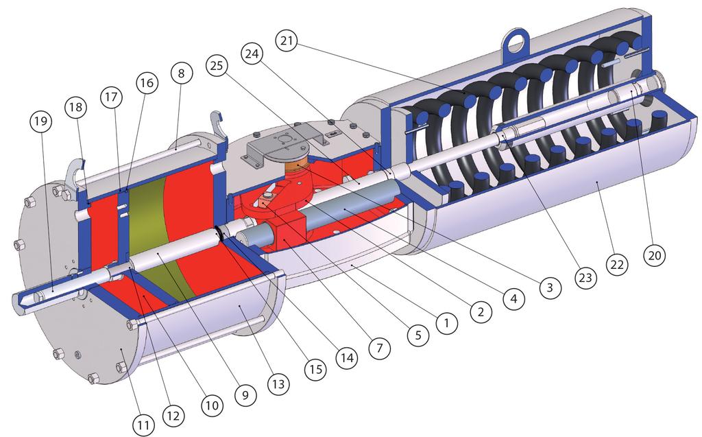 Actionneur pneumatique simple effet GS Heavy Duty acier au carbone  - matériaux -