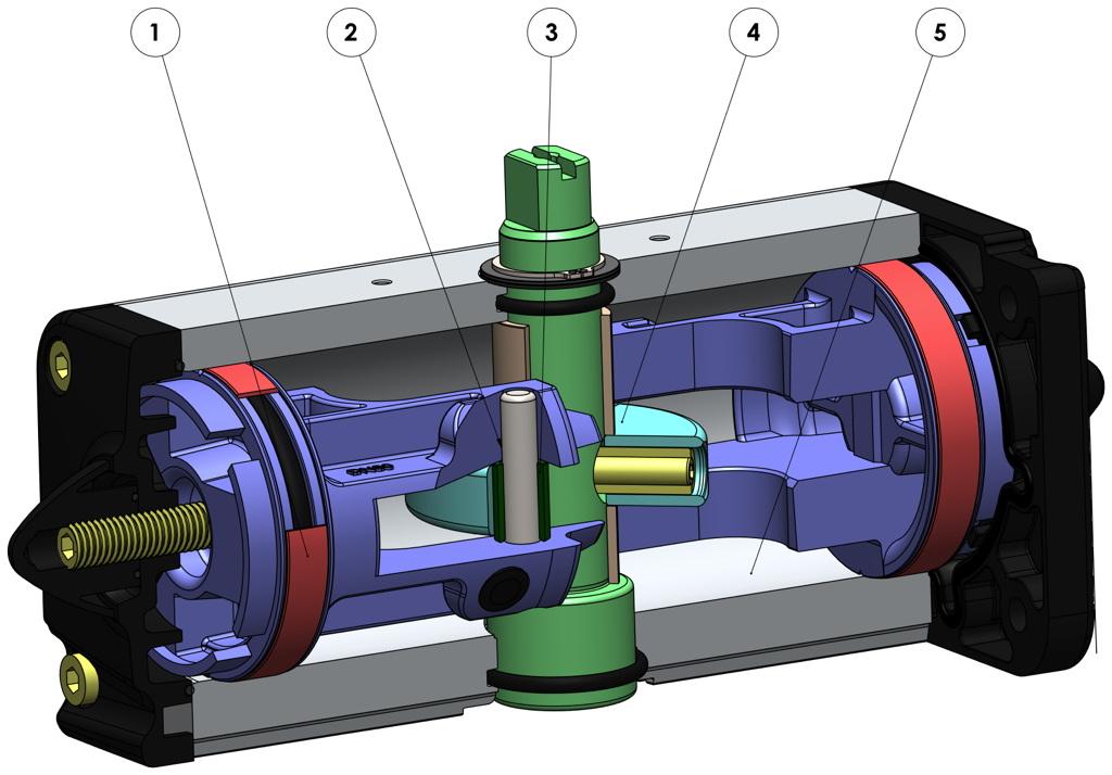 Actionneur pneumatique double effet GD acier au carbone A105 - avantages -